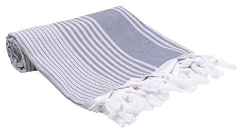 Descripción de la toalla pareo Zollner