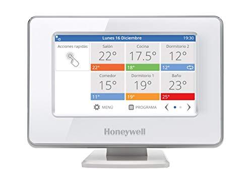 Detalles del termostato Honeywell Home Evohome
