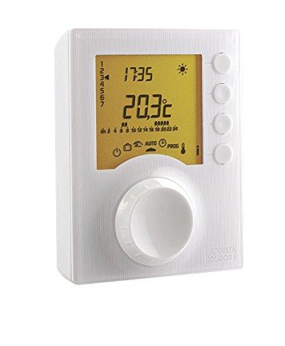 Detalles del termostato Delta Dore Tybox