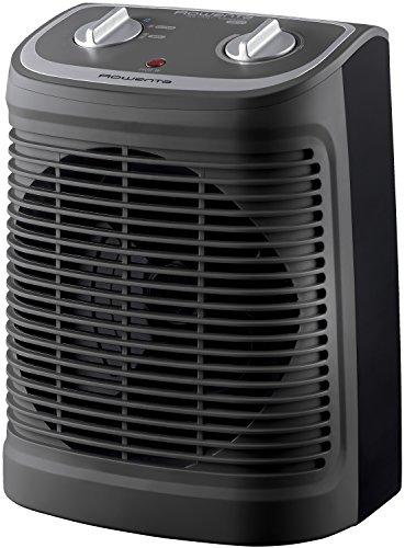 Detalles del calefactor Rowenta Comfort Compact