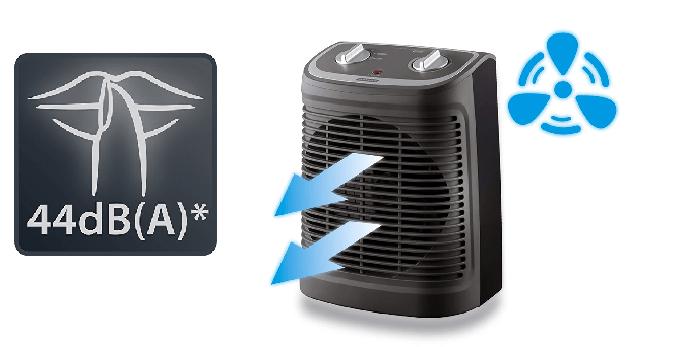 Ventilador del Calefactor Rowenta Instant Comfort Compact
